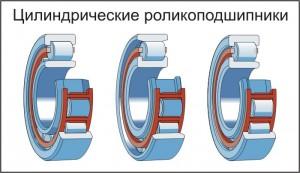 Цилиндрические роликовые подшипники