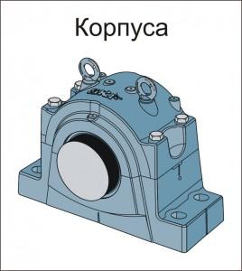 Корпуса